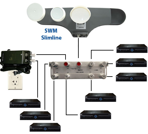 swm2 newsletter2 2012 directv wiring diagram swm at couponss.co
