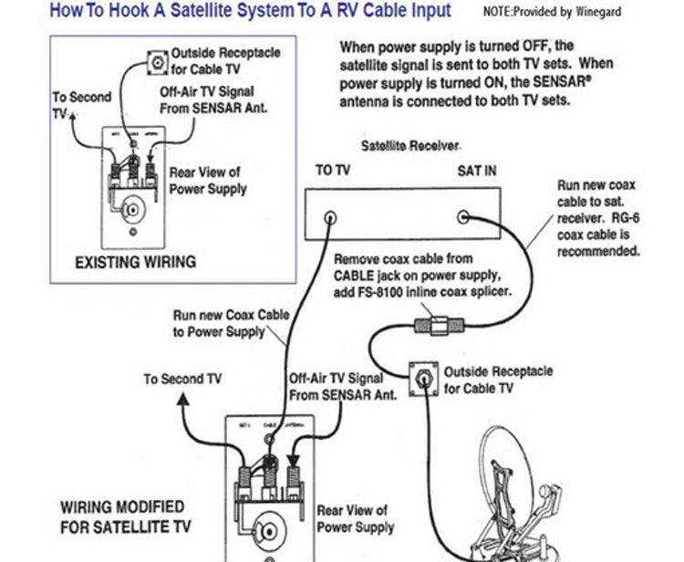 Wiring Diagram For Rv Tv - Wiring Diagram Data SCHEMA on 6300a converter diagram, rv camper wiring diagrams, motorhome electrical diagram, rv inverter diagram, generator automatic transfer switch diagram, rv power pedestal, direct tv power inserter diagram, system block diagram, camper trailer electrical connection diagram, rv power inverter, rv power plug, rv power cord, rv power slide motors, rv electrical wiring, circuit diagram, power inverter diagram, direct tv hook up diagram, toyota tacoma parts diagram, rv power outlet, rv step wiring-diagram,