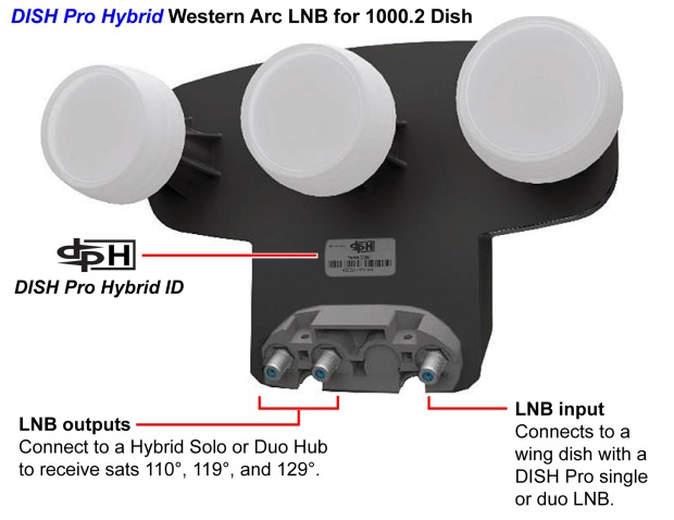 dish network hybrid lnbf for hopper and wally systems Dish Network Dual Receiver Diagram
